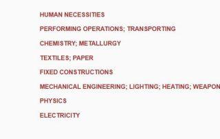 klasifikacija patenta